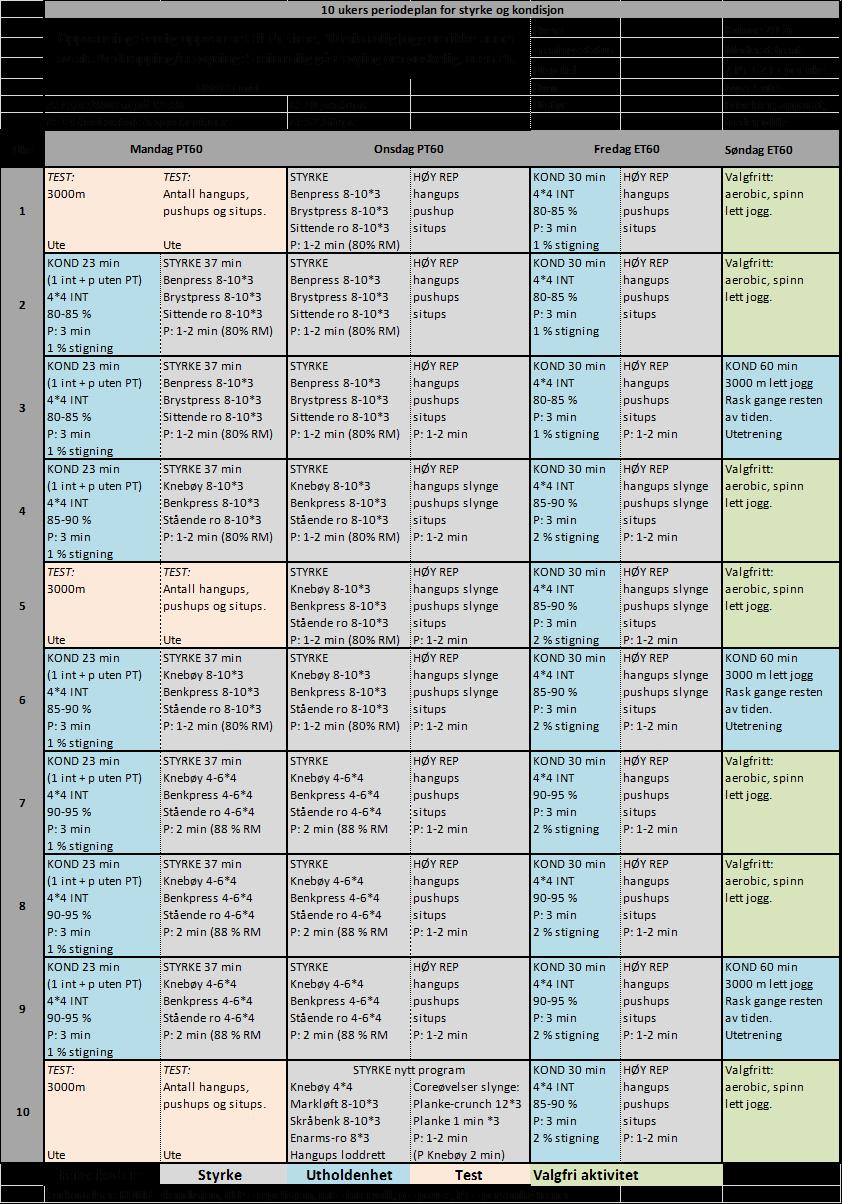 Periodeplan_3T